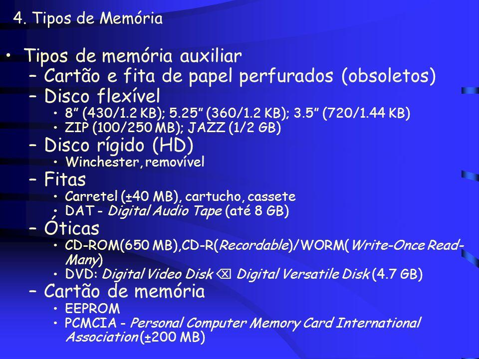 Tipos de memória auxiliar