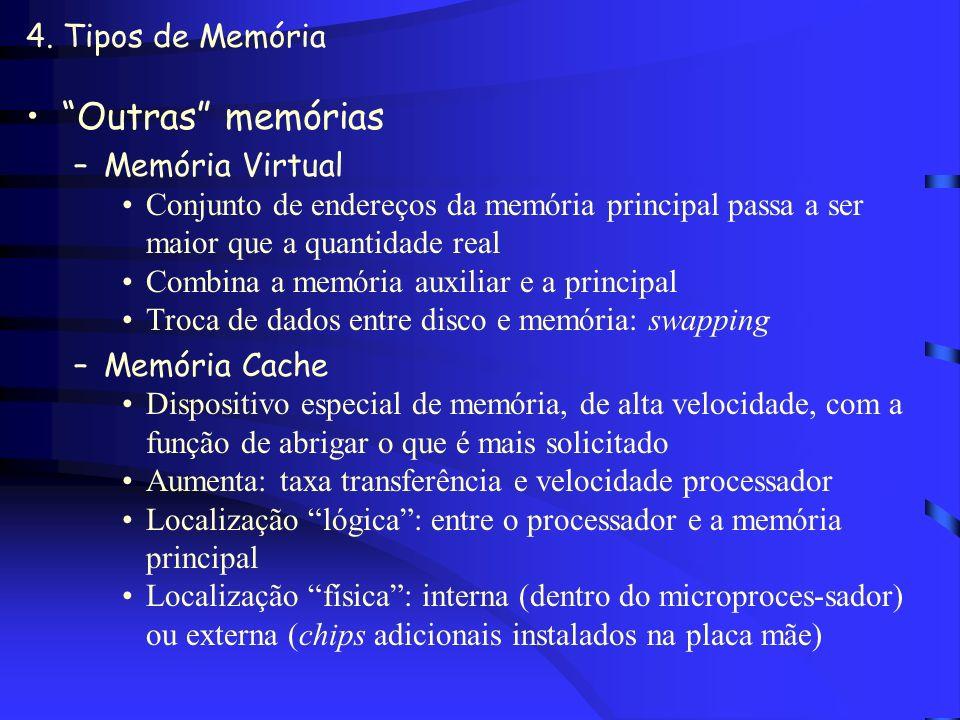 Outras memórias 4. Tipos de Memória Memória Virtual