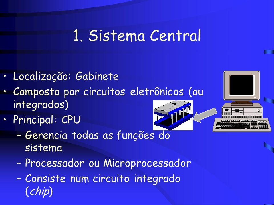 1. Sistema Central Localização: Gabinete