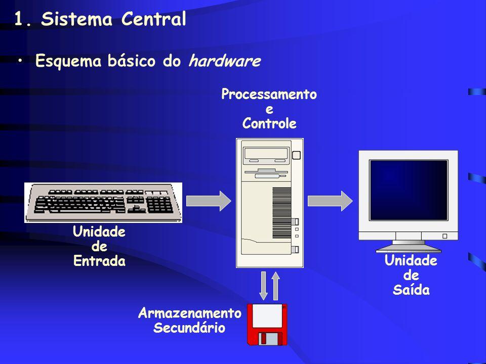 1. Sistema Central Esquema básico do hardware Processamento e Controle