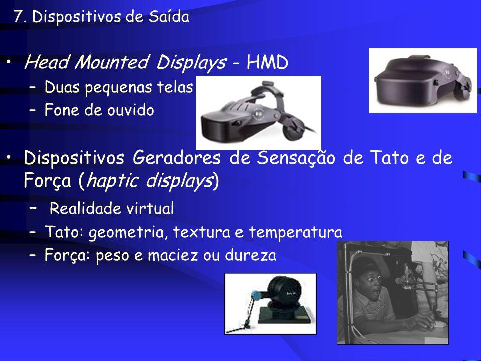 Head Mounted Displays - HMD