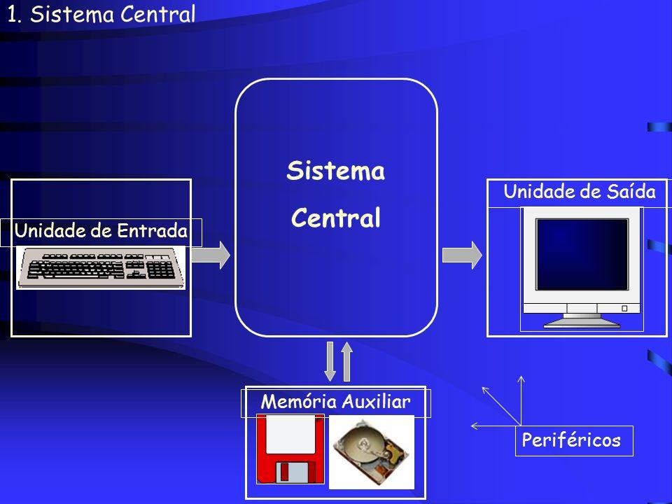 Sistema Central 1. Sistema Central Unidade de Saída Unidade de Entrada