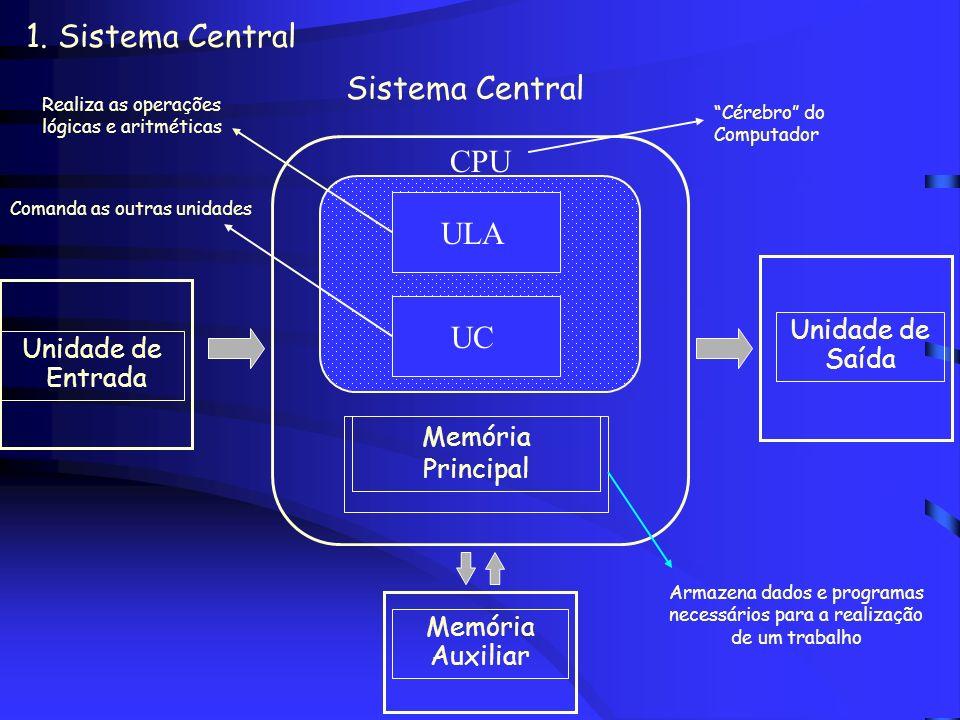1. Sistema Central Sistema Central CPU ULA UC Unidade de Saída