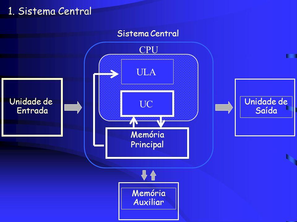 1. Sistema Central CPU ULA UC Sistema Central Unidade de Saída