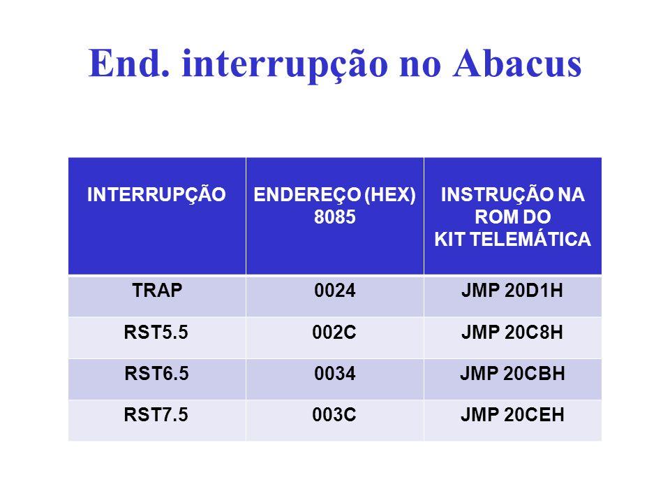 End. interrupção no Abacus