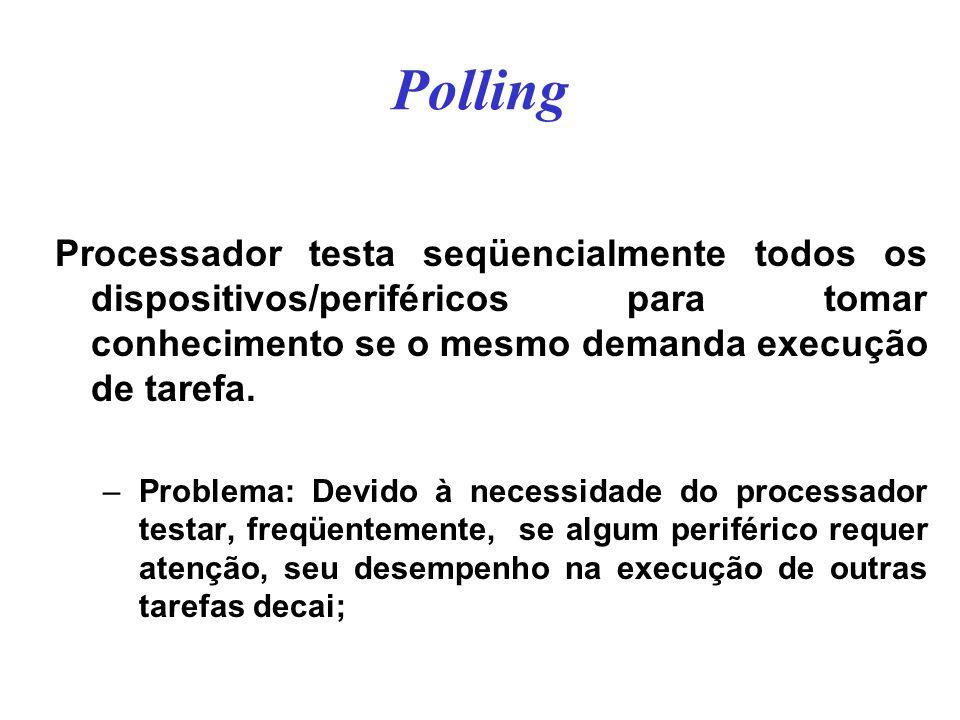 Polling Processador testa seqüencialmente todos os dispositivos/periféricos para tomar conhecimento se o mesmo demanda execução de tarefa.