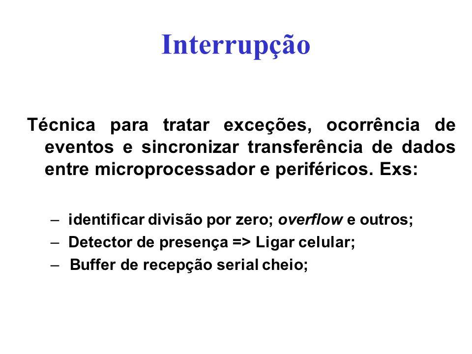 Interrupção Técnica para tratar exceções, ocorrência de eventos e sincronizar transferência de dados entre microprocessador e periféricos. Exs:
