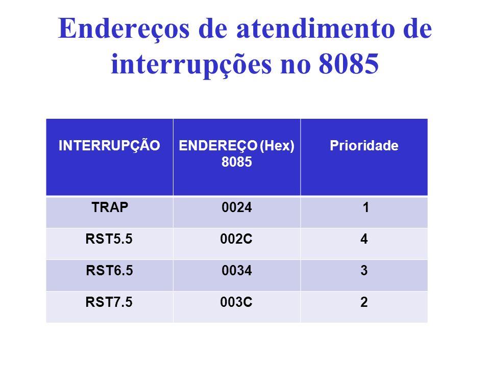 Endereços de atendimento de interrupções no 8085