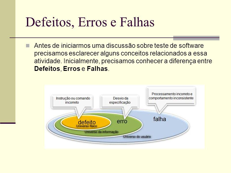 Defeitos, Erros e Falhas