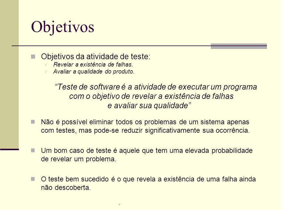 Objetivos Objetivos da atividade de teste: