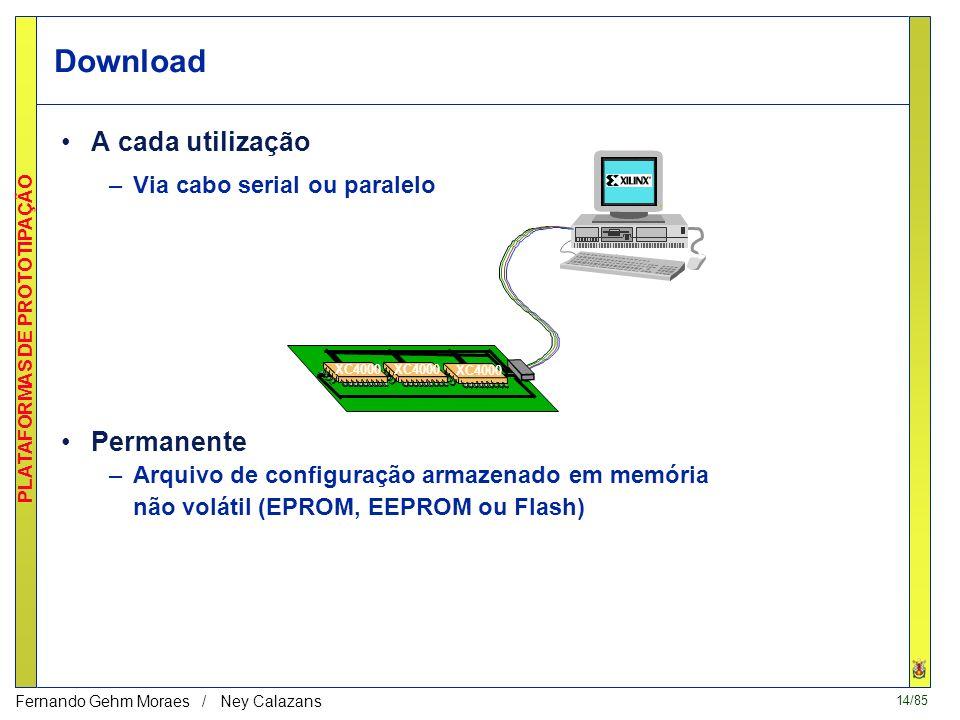 Download A cada utilização Permanente Via cabo serial ou paralelo