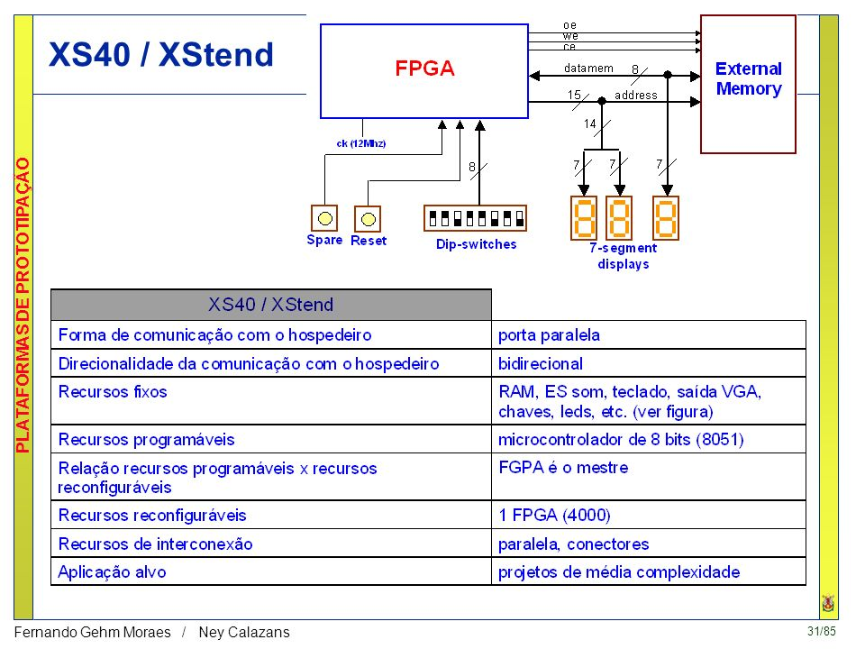 XS40 / XStend