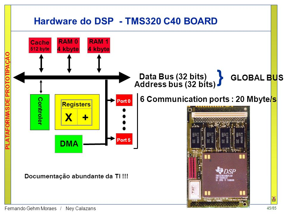 Hardware do DSP - TMS320 C40 BOARD