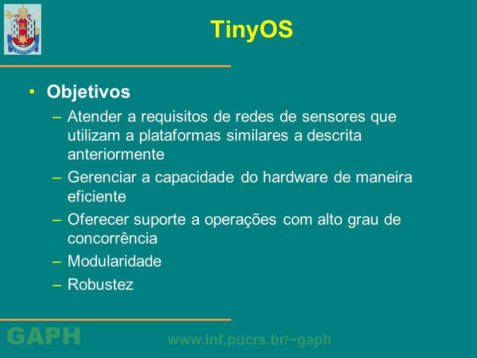 TinyOS Objetivos. Atender a requisitos de redes de sensores que utilizam a plataformas similares a descrita anteriormente.