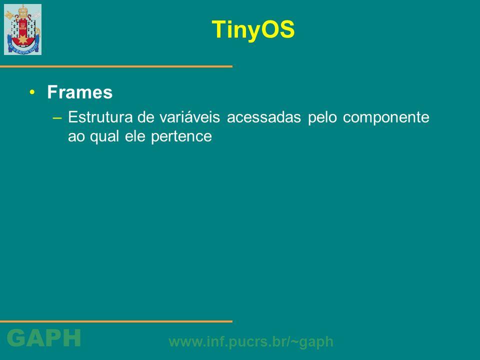 TinyOS Frames Estrutura de variáveis acessadas pelo componente ao qual ele pertence
