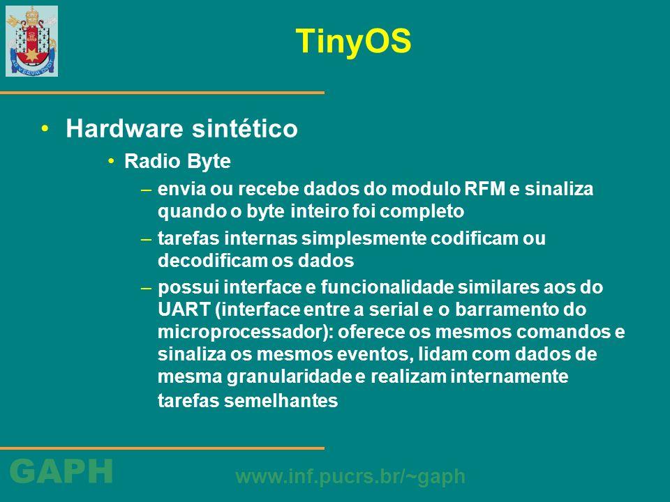 TinyOS Hardware sintético Radio Byte
