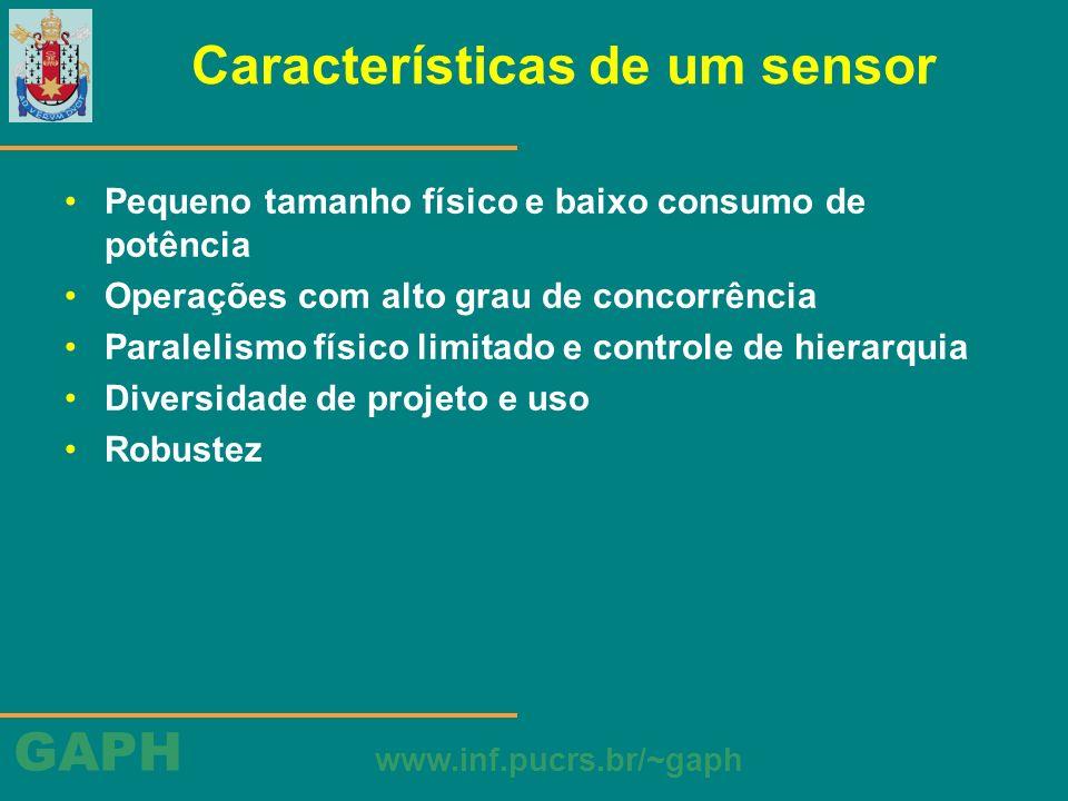 Características de um sensor