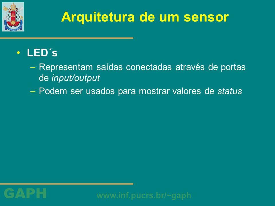 Arquitetura de um sensor