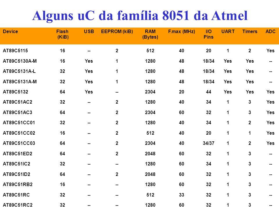 Alguns uC da família 8051 da Atmel