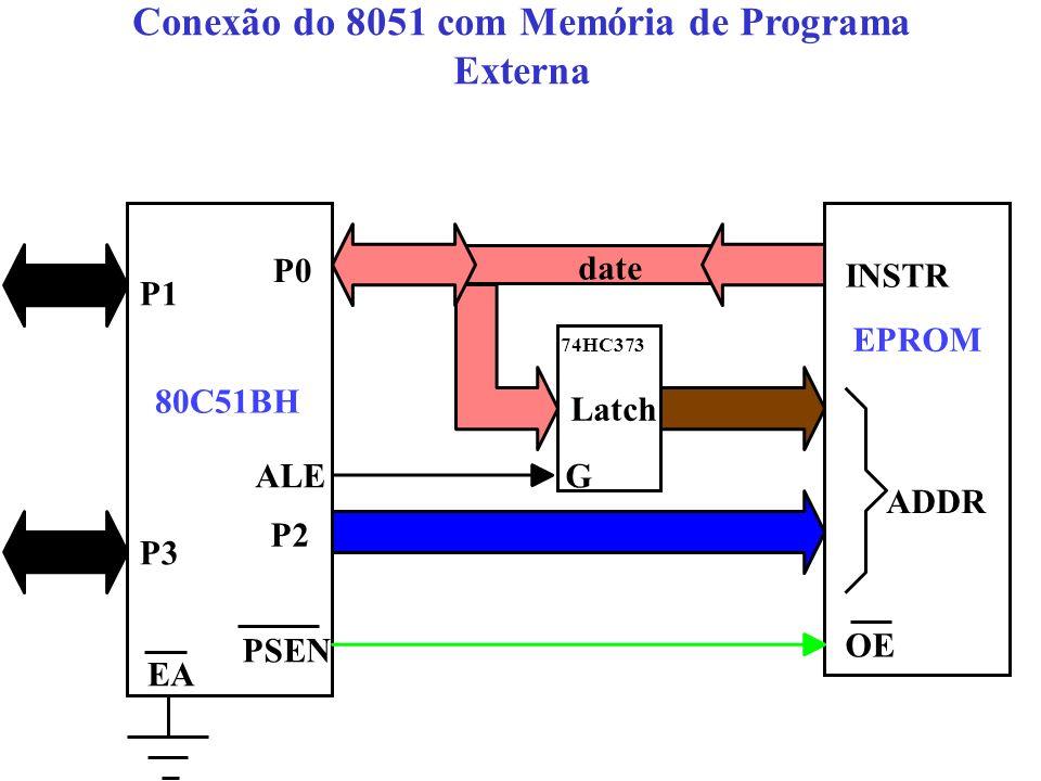 Conexão do 8051 com Memória de Programa Externa
