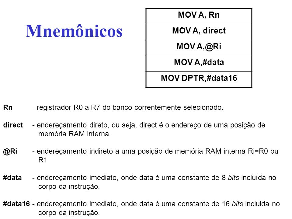 Mnemônicos MOV A, Rn MOV A, direct MOV A,@Ri MOV A,#data