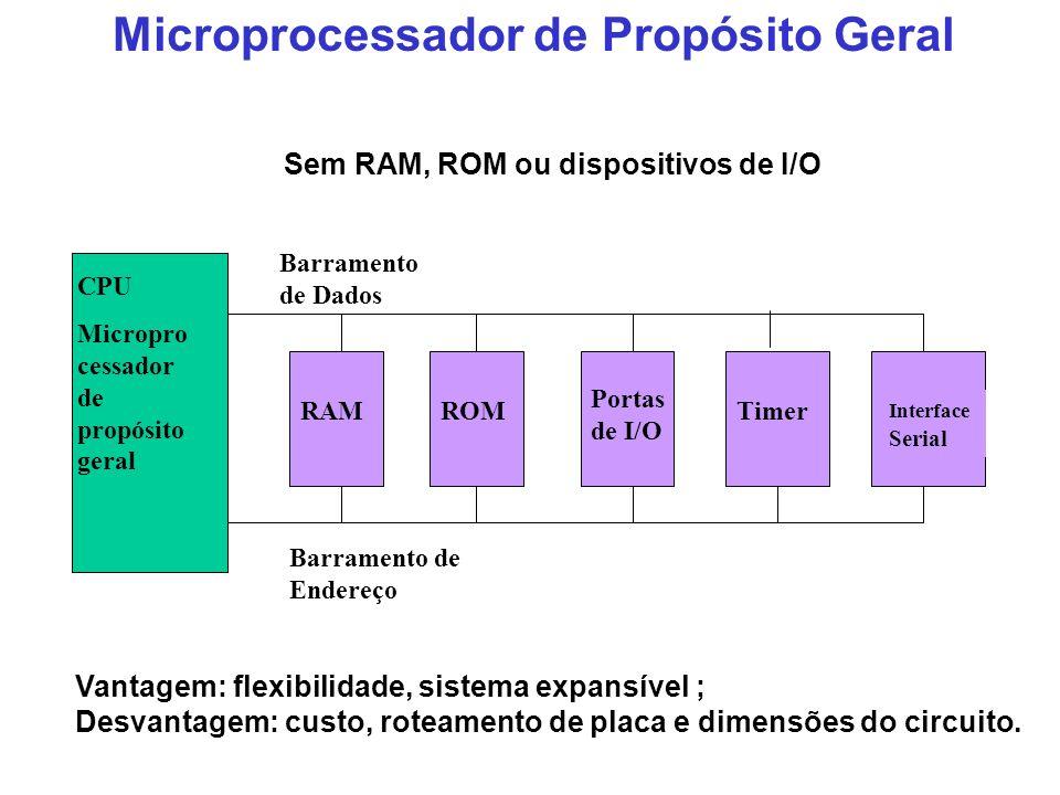 Microprocessador de Propósito Geral