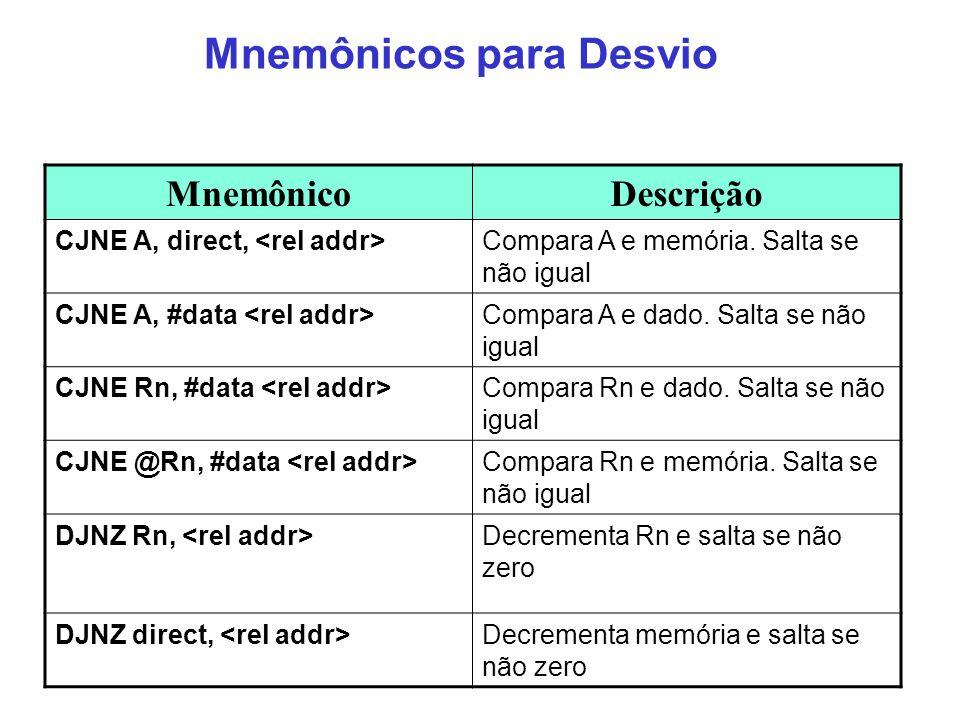 Mnemônicos para Desvio