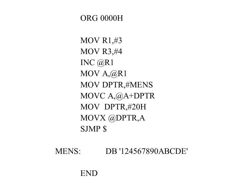 ORG 0000H MOV R1,#3. MOV R3,#4. INC @R1. MOV A,@R1. MOV DPTR,#MENS. MOVC A,@A+DPTR. MOV DPTR,#20H.