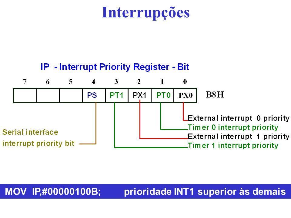 MOV IP,#00000100B; prioridade INT1 superior às demais