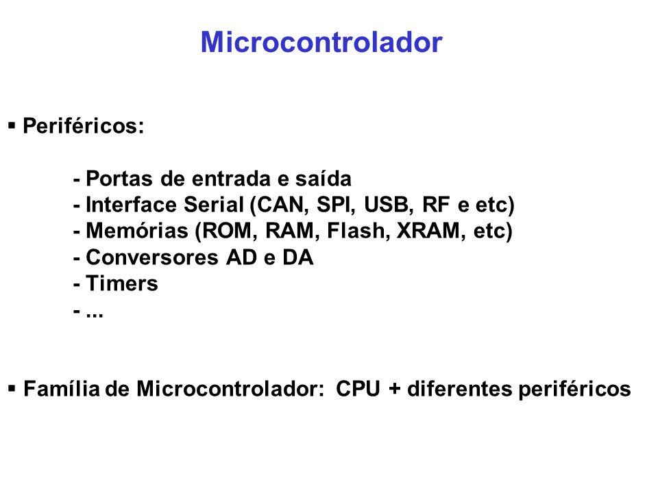 Microcontrolador Periféricos: - Portas de entrada e saída