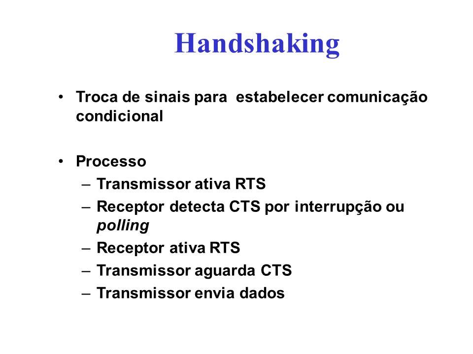 Handshaking Troca de sinais para estabelecer comunicação condicional