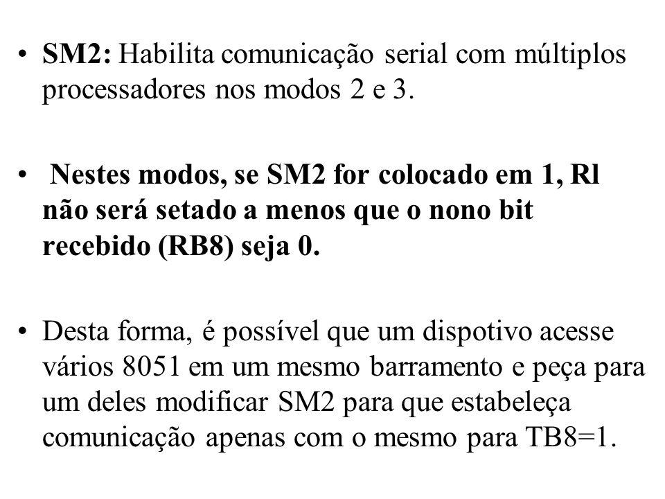 SM2: Habilita comunicação serial com múltiplos processadores nos modos 2 e 3.