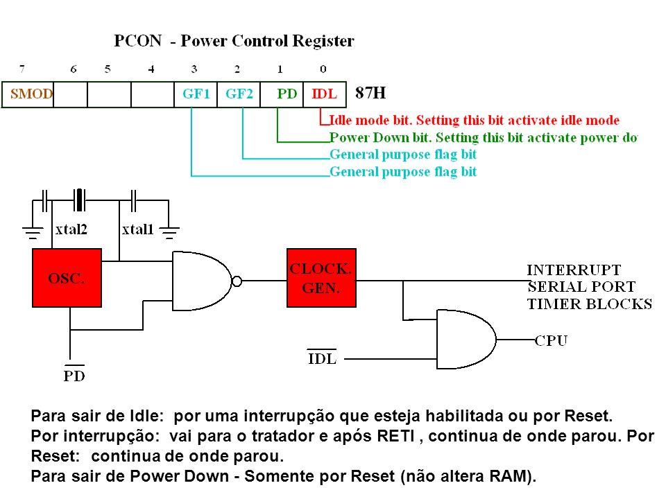 Para sair de Idle: por uma interrupção que esteja habilitada ou por Reset.