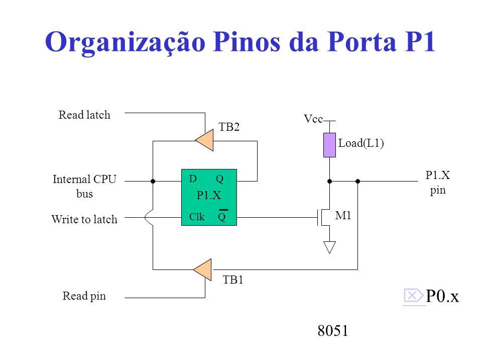 Organização Pinos da Porta P1