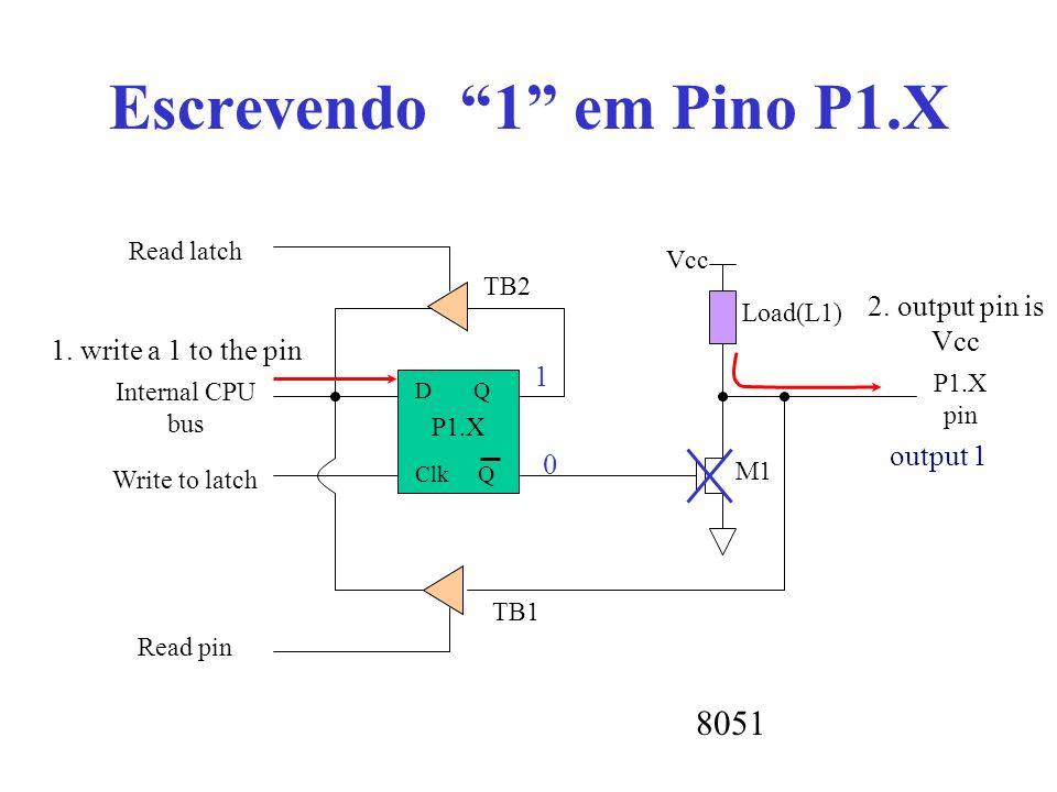 Escrevendo 1 em Pino P1.X
