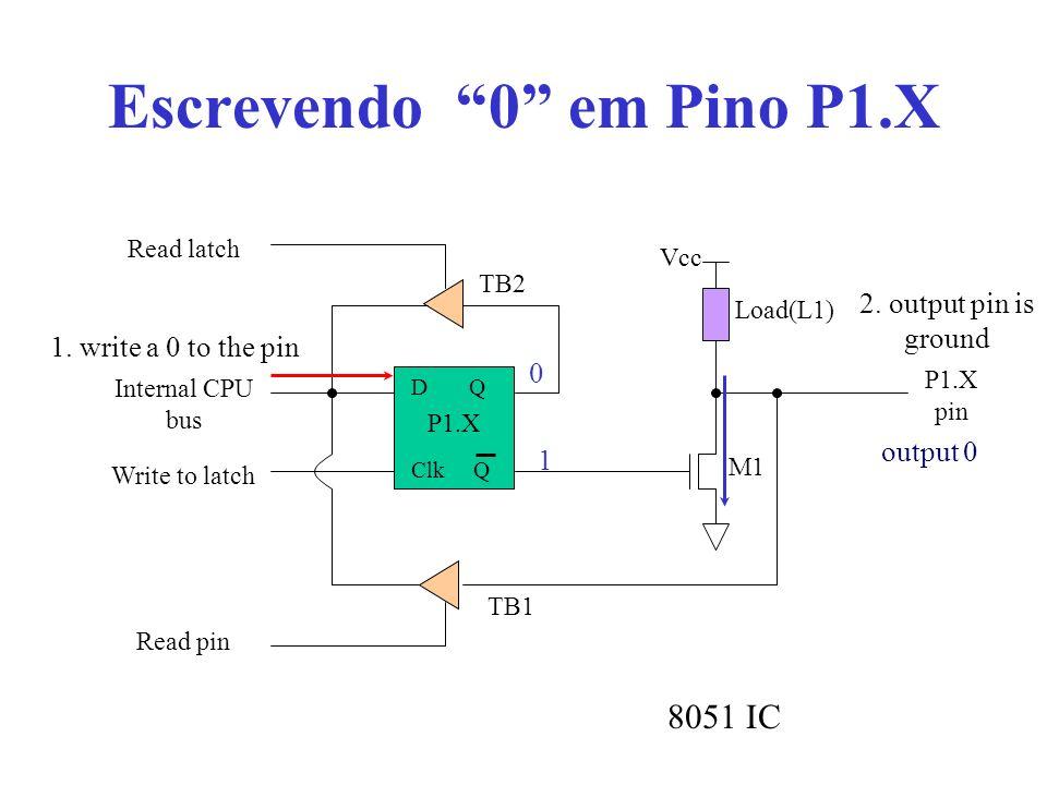Escrevendo 0 em Pino P1.X