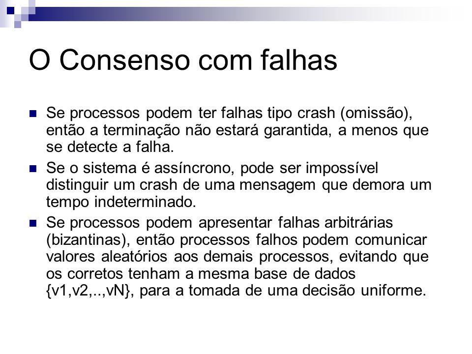 O Consenso com falhas Se processos podem ter falhas tipo crash (omissão), então a terminação não estará garantida, a menos que se detecte a falha.