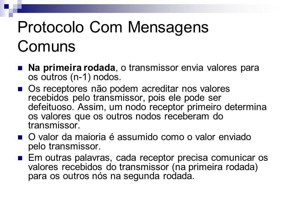 Protocolo Com Mensagens Comuns
