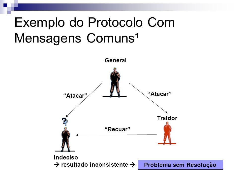 Exemplo do Protocolo Com Mensagens Comuns¹