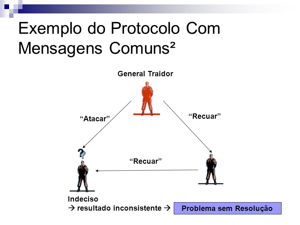 Exemplo do Protocolo Com Mensagens Comuns²