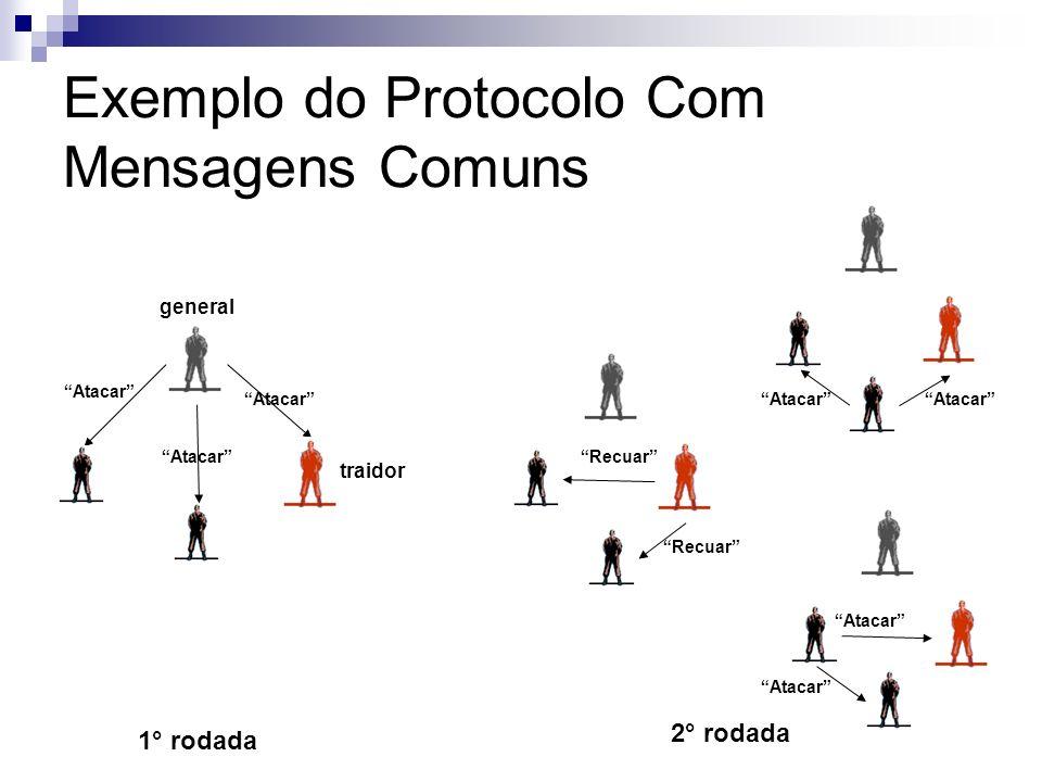 Exemplo do Protocolo Com Mensagens Comuns