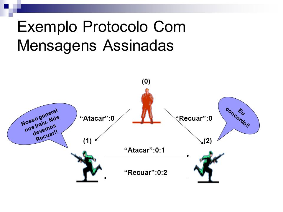 Exemplo Protocolo Com Mensagens Assinadas