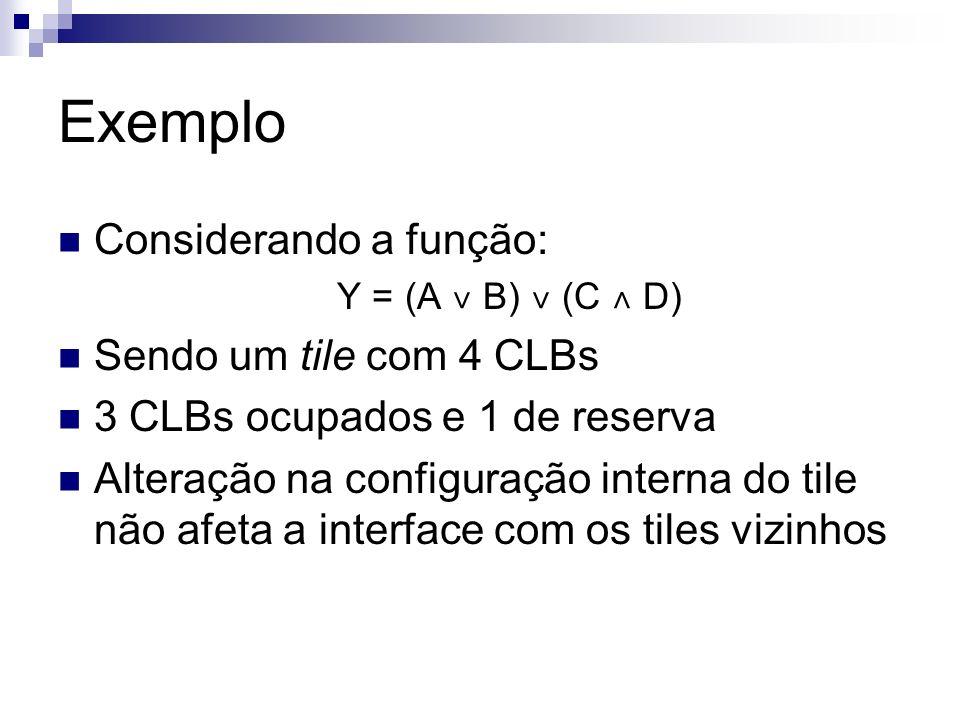 Exemplo Considerando a função: Sendo um tile com 4 CLBs