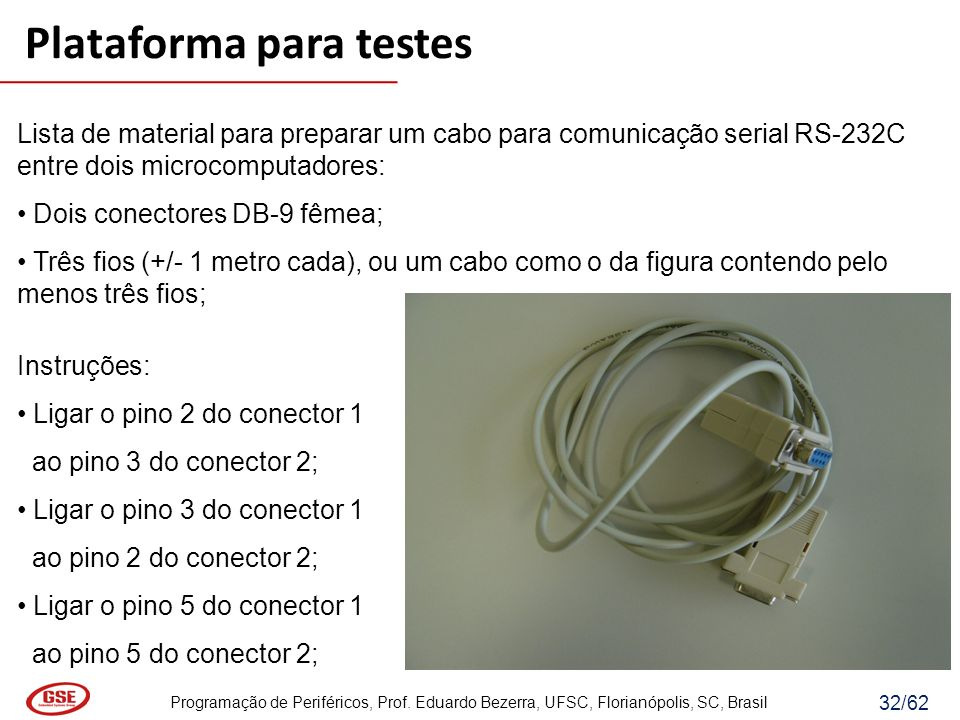 Plataforma para testes
