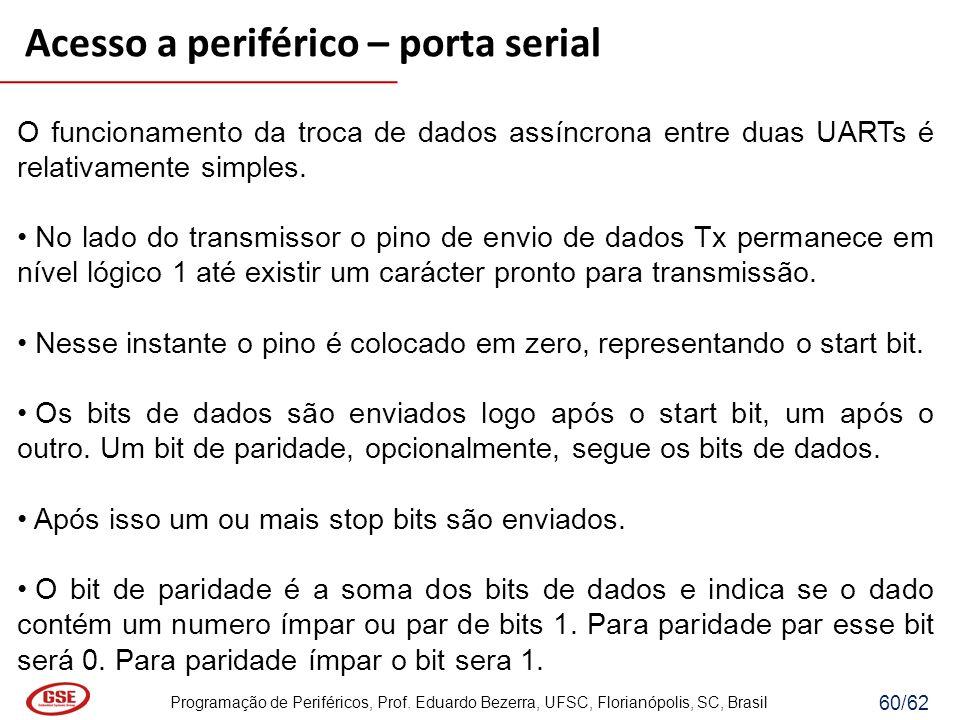 Acesso a periférico – porta serial