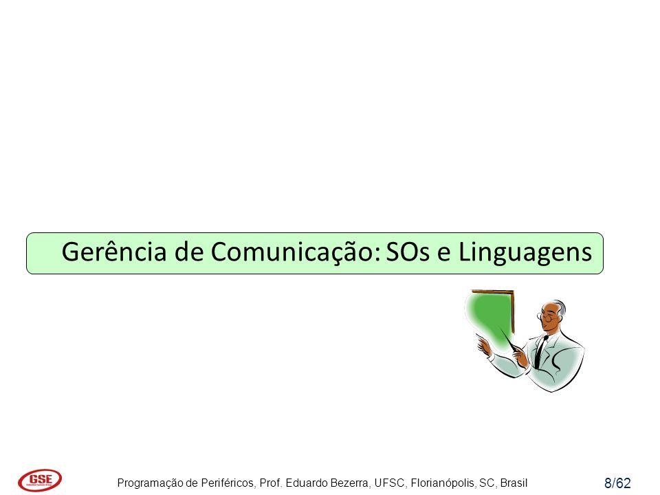Gerência de Comunicação: SOs e Linguagens