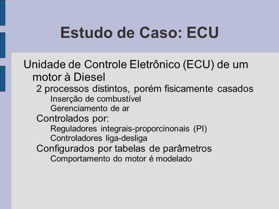 Estudo de Caso: ECU Unidade de Controle Eletrônico (ECU) de um motor à Diesel. 2 processos distintos, porém fisicamente casados.