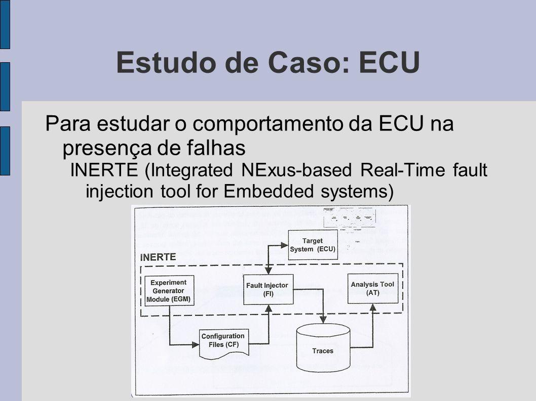 Estudo de Caso: ECU Para estudar o comportamento da ECU na presença de falhas.