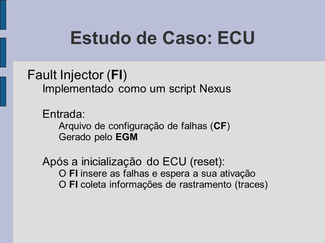 Estudo de Caso: ECU Fault Injector (FI)