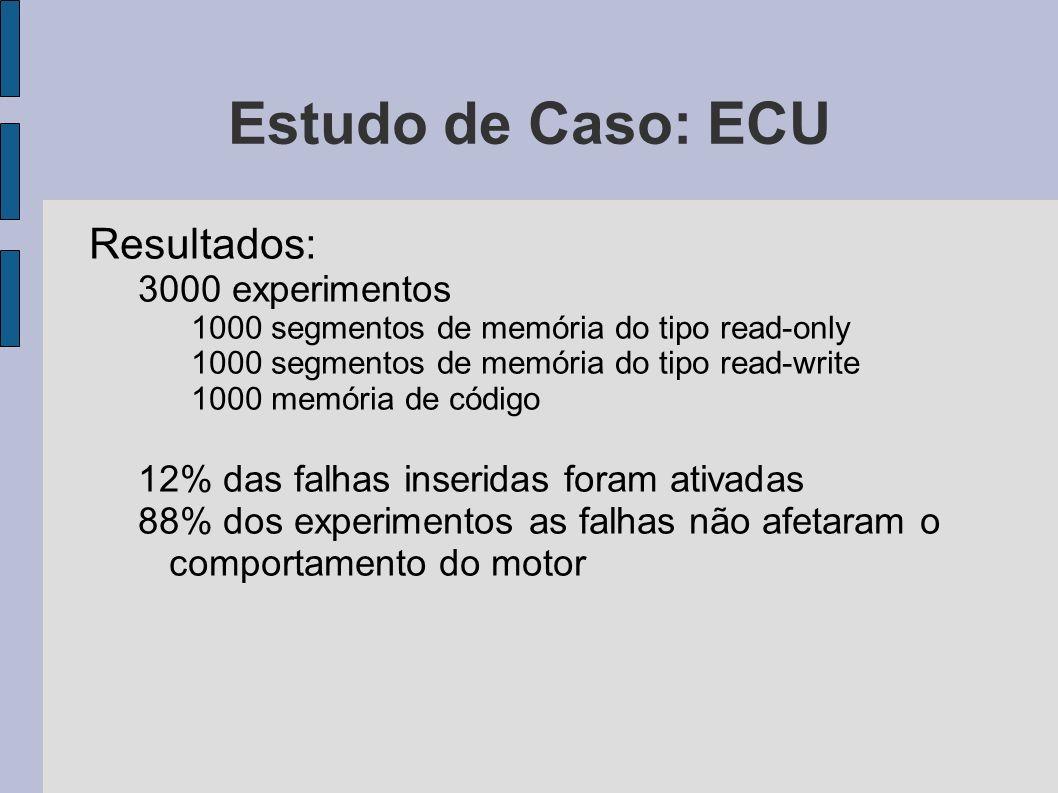 Estudo de Caso: ECU Resultados: 3000 experimentos